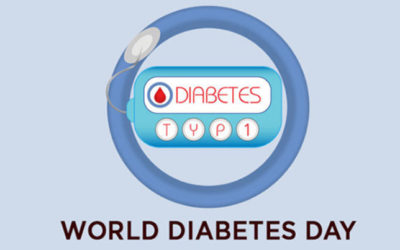 About World Diabetes Day
